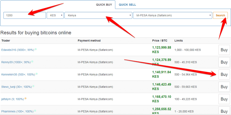 Fund Olymp Trade with Bitcoin and Mpesa