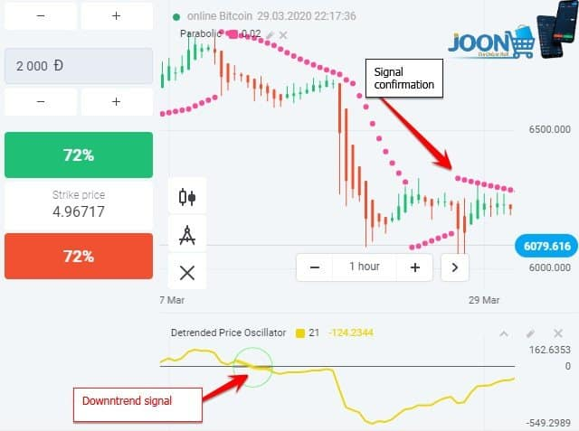 Picking the best trading signals in Olymp Trade