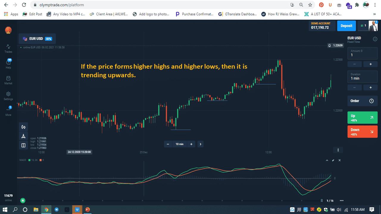 market trending upwards