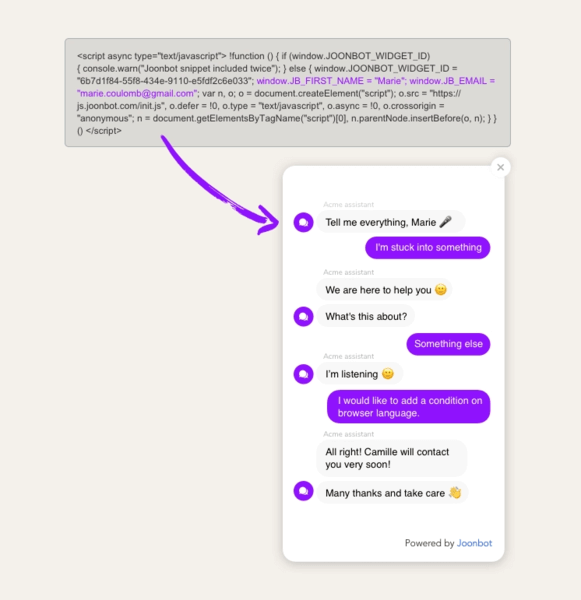 Leverage hidden fields, add dynamic variables right into your bot. For every situation, you have the context.