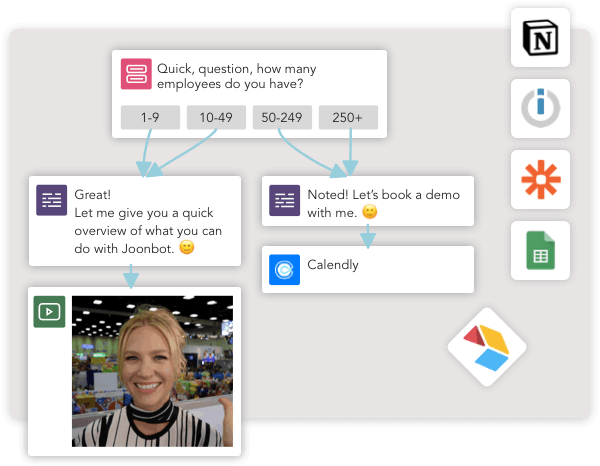 no-code chatbot builder that boosts sales
