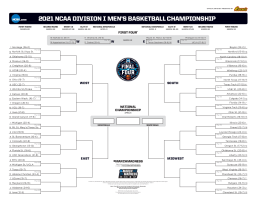The bracket for the 2021 NCAA men's basketball tournament