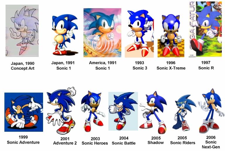 Character Deconstruction JordansMedia