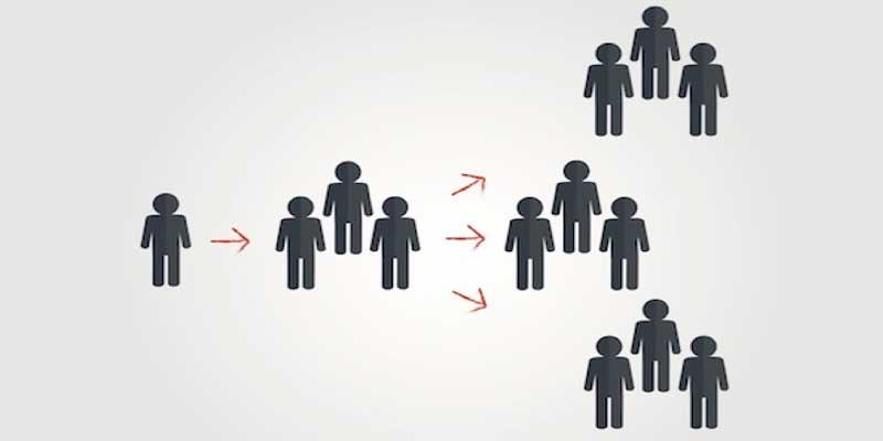 influencer marketing para tiendas en línea