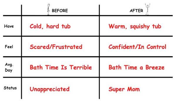 matriz antes y despues cliente