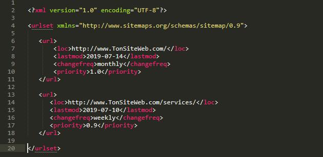 Sitemap en XML