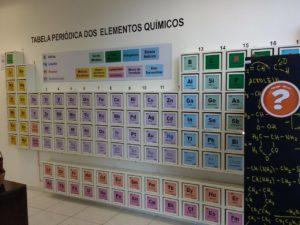 USP em Ribeirão Preto produz kits de experimentos científicos para professores