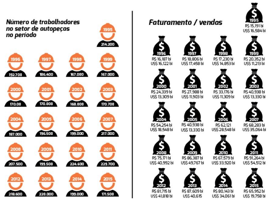 anuário_sindipeças2016