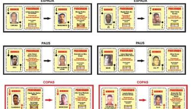 Photo of #Bahia: 'Baralho do Crime' da SSP recebe segunda atualização do ano em 2018