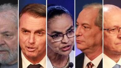 Photo of #Eleições2018: Pesquisa CNT/MDA aponta que Lula subiu para 37,3%; Bolsonaro continua em segundo com 18,8%