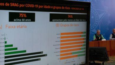 Photo of Ministério da Saúde diz que sem isolamento, Brasil pode entrar em 'lockdown'; quatro capitais estão em situação crítica