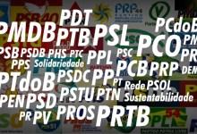 Photo of #Brasil: Um em cada três prefeitos eleitos trocou de partido neste ano, segundo dados de jornal
