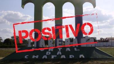 Photo of #Chapada: Mais 59 novos casos de covid-19 foram localizados pela prefeitura de Itaberaba em 24h; ativos somam 239