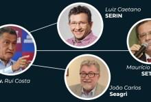 Photo of #Bahia: Rui Costa faz reforma de secretariado e muda titulares da Serin, Setur e Seagri de uma vez; veja quem chega e quem sai