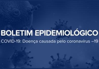 Boletim Epidemiológico (05/05): Coromandel registrou 04 novos casos nas últimas 24h