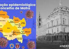 Covid-19   Concelho de Mafra sem novos casos nas últimas 24 horas
