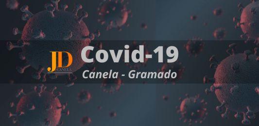 Informações sobre a Covid-19