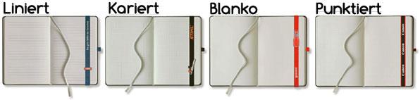 Lanybook Notizbücher Innengestaltung