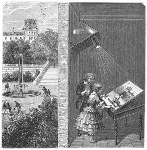 Children watching an outdoor scene through a camera obscura, 1887.