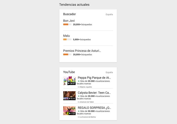 Tendencias actuales en google Trends