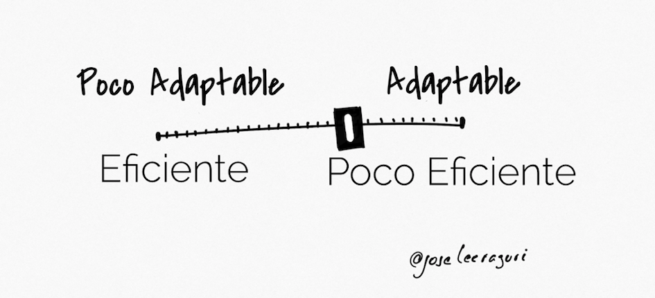 Eficiente vs adaptable