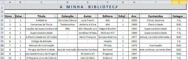 A Minha Biblioteca _ Fig1
