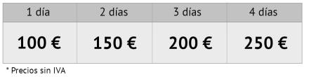 alquiler_objetivos_carl_zeiss_milvus_barcelona