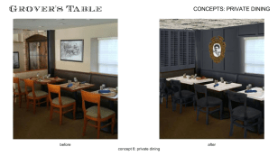 Grover's Table Design Elements (2)