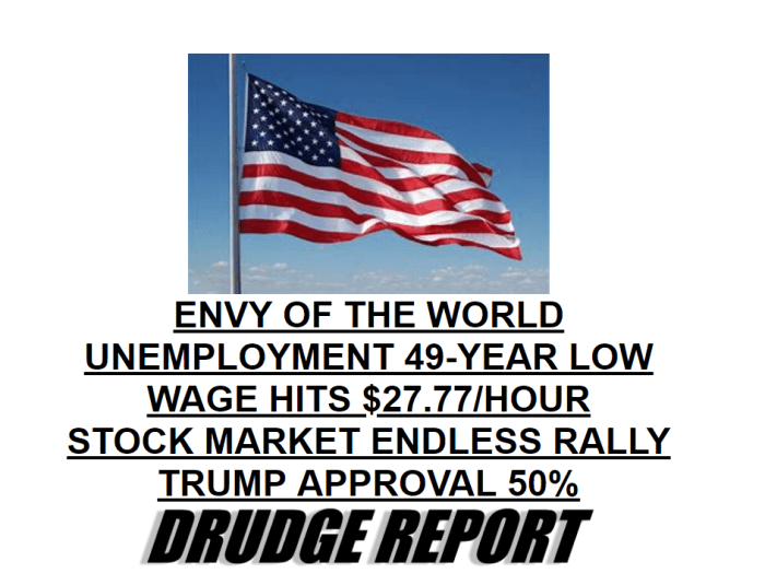 Economy Numbers From Front Page Drudge Report May Third
