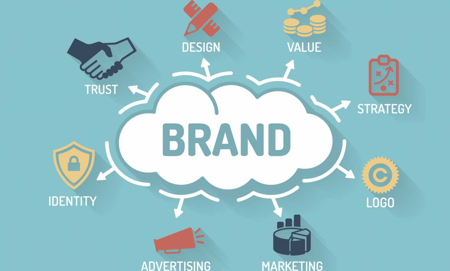 Brand Meaning