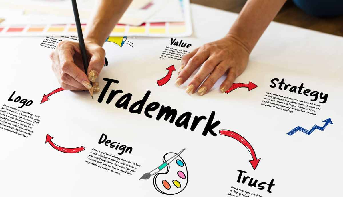Brand Trademark Registration Benefits