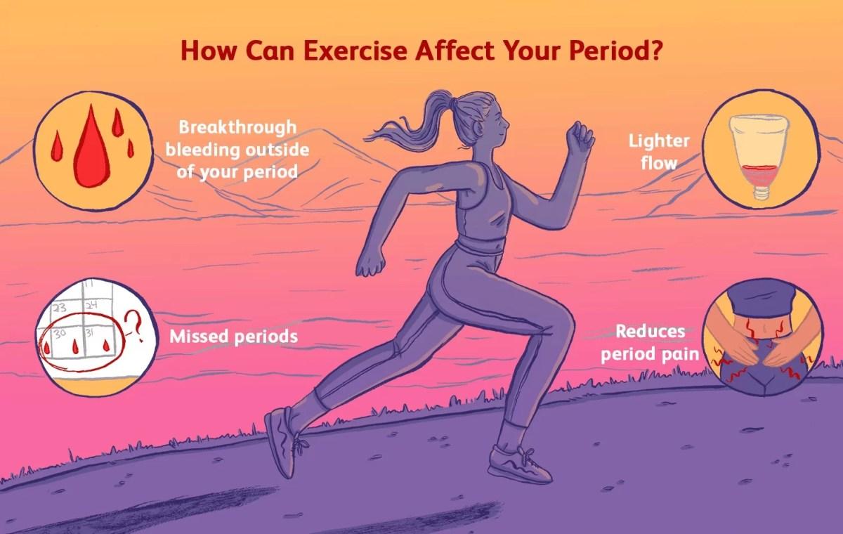 Menstruation Exercises