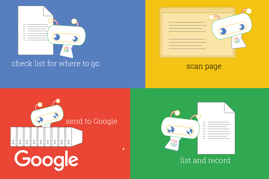 Googlebot Crawlers