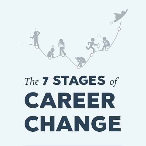 Career Change & Personal Branding Resources- Joseph Liu