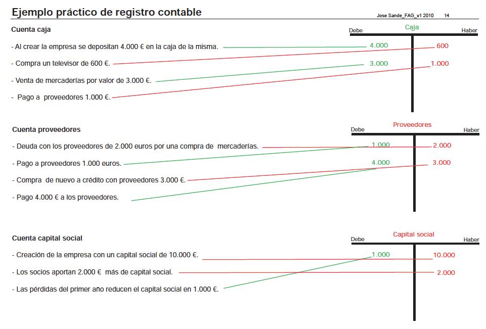Captura de pantalla 2015-10-01 a la(s) 09.18.20