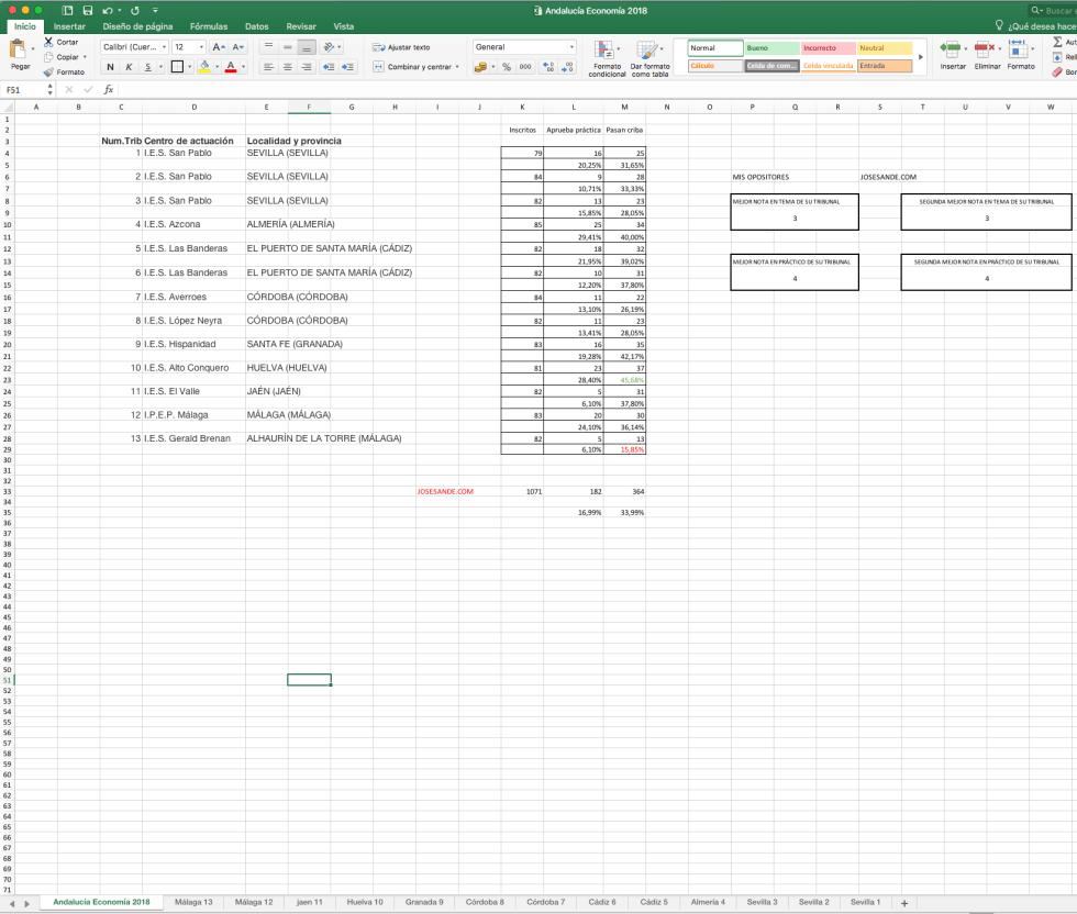 Captura de pantalla 2018-07-03 a las 21.58.04