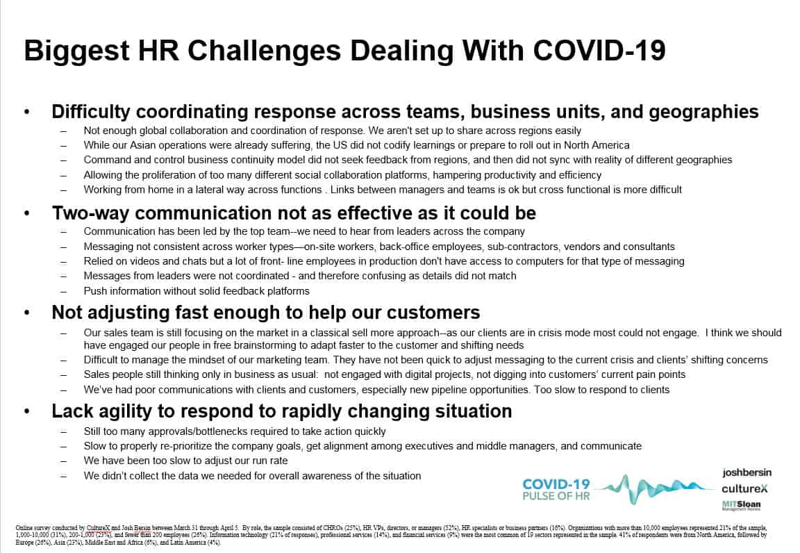 covid-19 response from HR