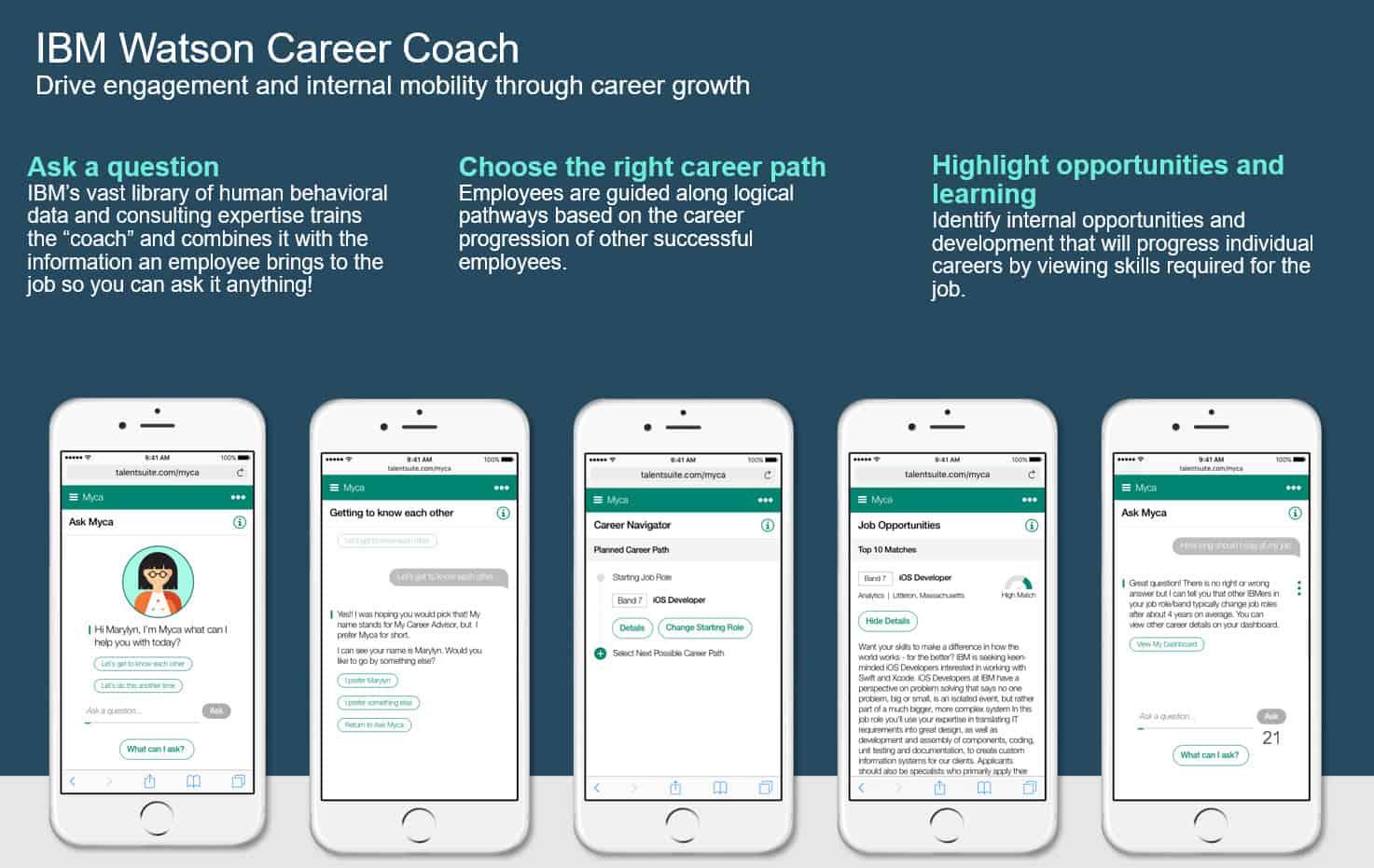 IBM Career Coach