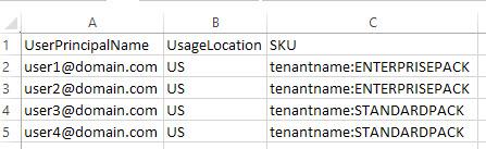 Bulk Assign Licenses in Office 365 Using PowerShell