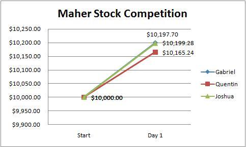 maher_stock_1.jpg