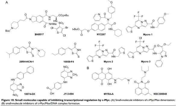 MYC-inhibitors