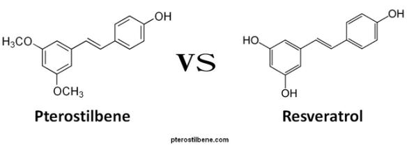 Pterostilbene-and-Resveratrol