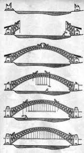 bridgephases