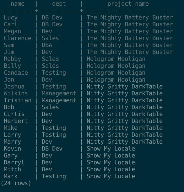 INNER JOIN results PostgreSQL
