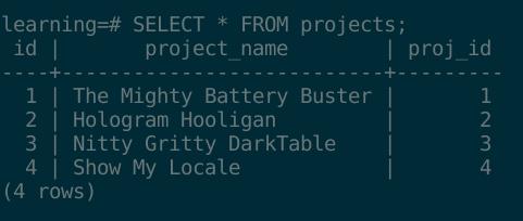 SELECT all SQL/PostgreSQL