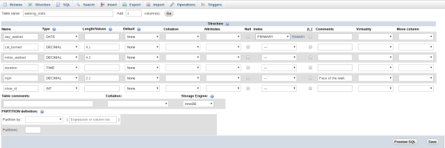PHPMyAdmin column definition and structure interface