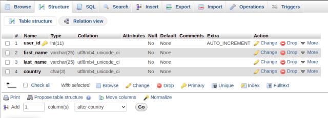 phpMyAdmin-table-description