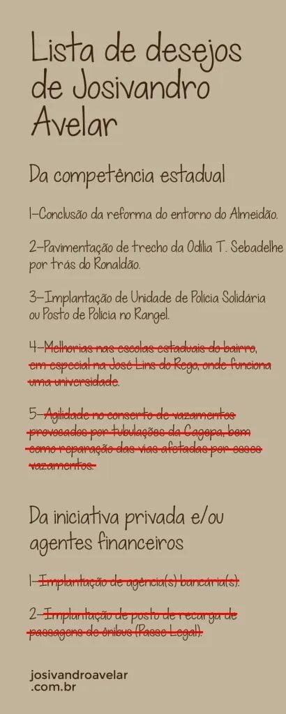 Balanço final da segunda Lista de Desejos do Blog Josivandro Avelar.