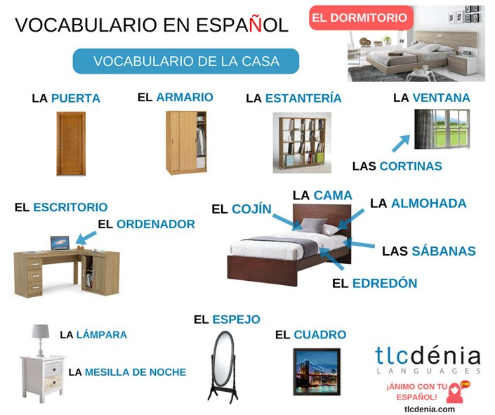 Best Spanish Bedroom Vocabulary Www Indiepedia Org With Pictures