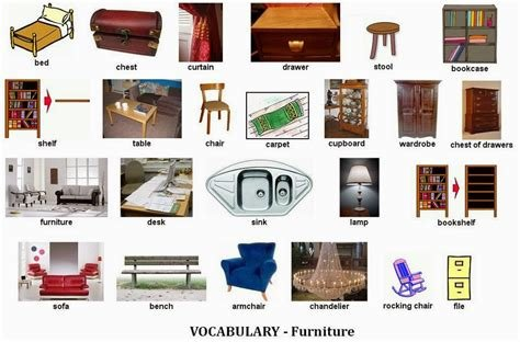 Best Spanish Vocabulary Bedroom Items Www Indiepedia Org With Pictures